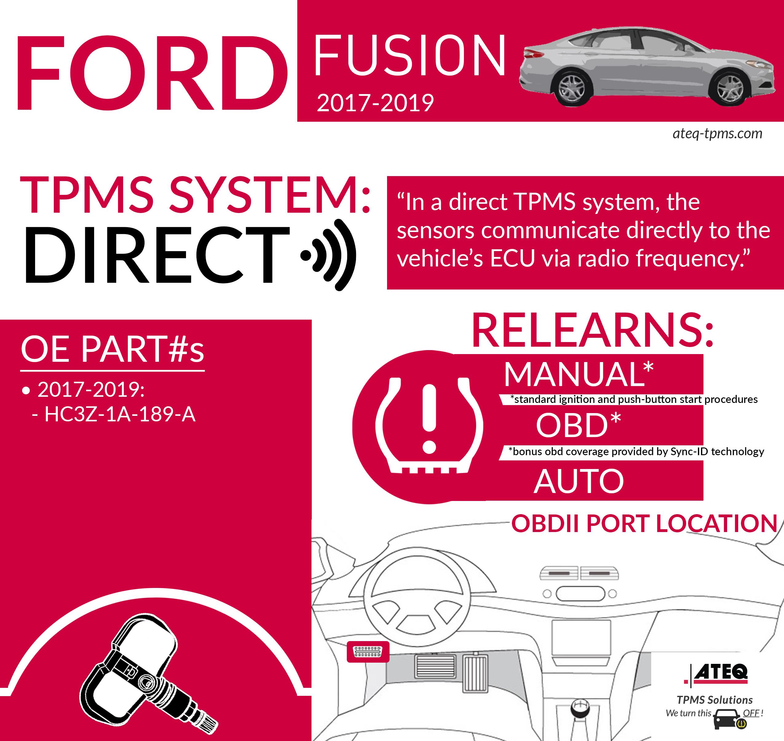 [CSDW_4250]   TPMS diagnostic information – Ford Fusion 2016 - 2018 - ATEQ-TPMS | 2016 Ford Fusion Hybrid Fuse Box Location |  | ATEQ TPMS tools