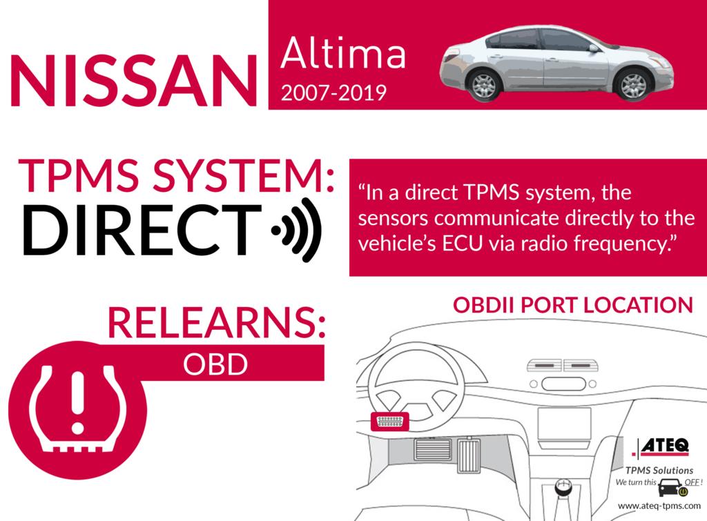 Nissan Altima Infographic (1)