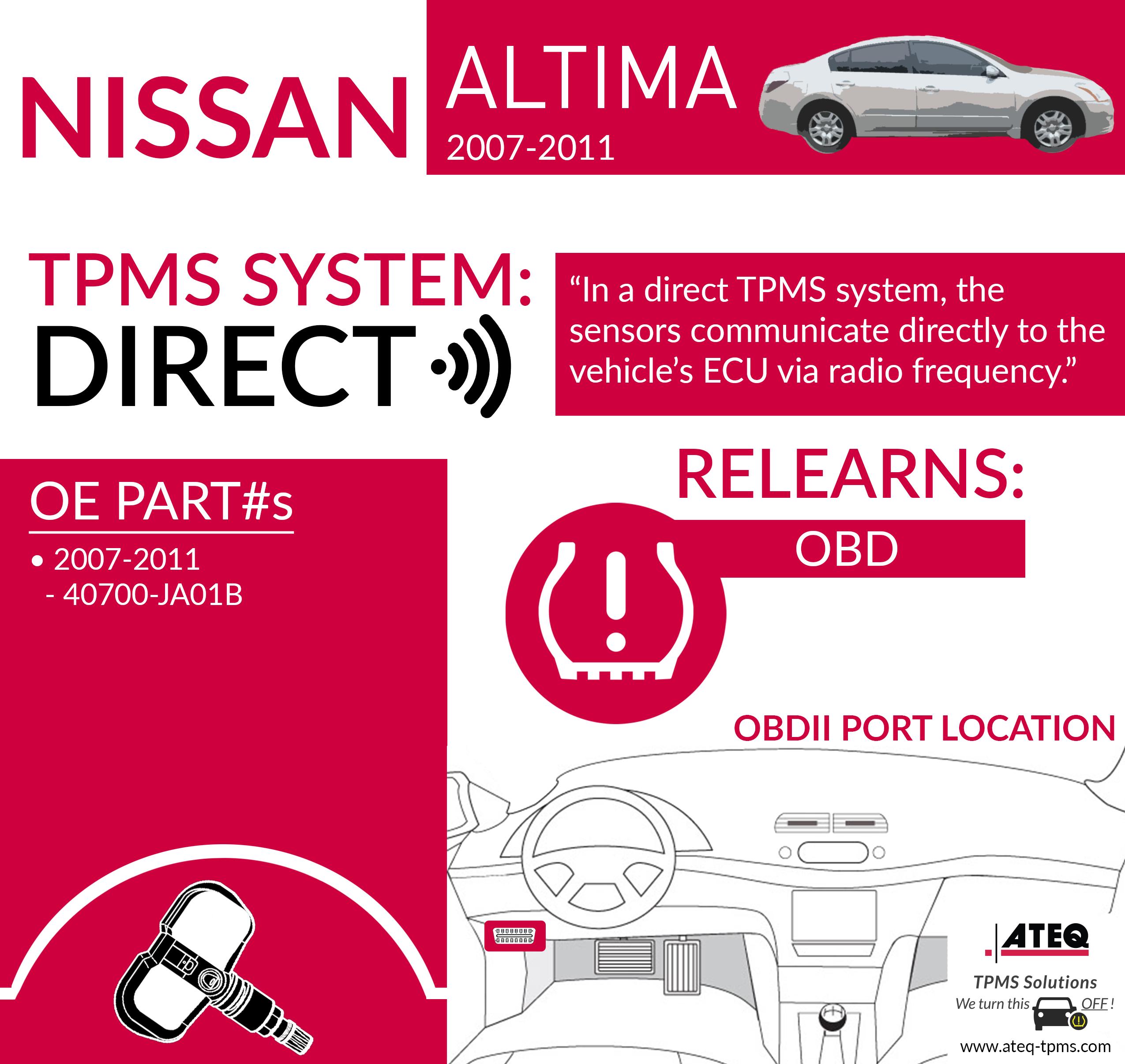Nissan Altima Infographic