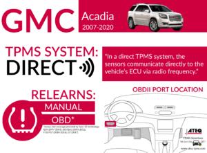 GMC Acadia Infographic