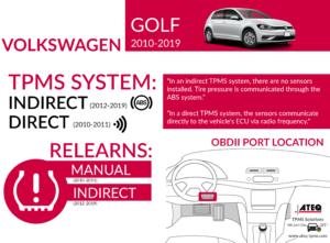 Volkswagen Golf Infographic