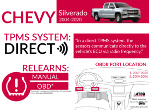 2004-2018 TPMS Tire Sensors Chevrolet Silverado 1500 2500 Fit Most Chevrolet