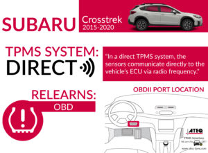 Subaru Crosstrek Infographic