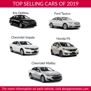 Top Selling cars