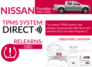 Nissan Frontier Infographic